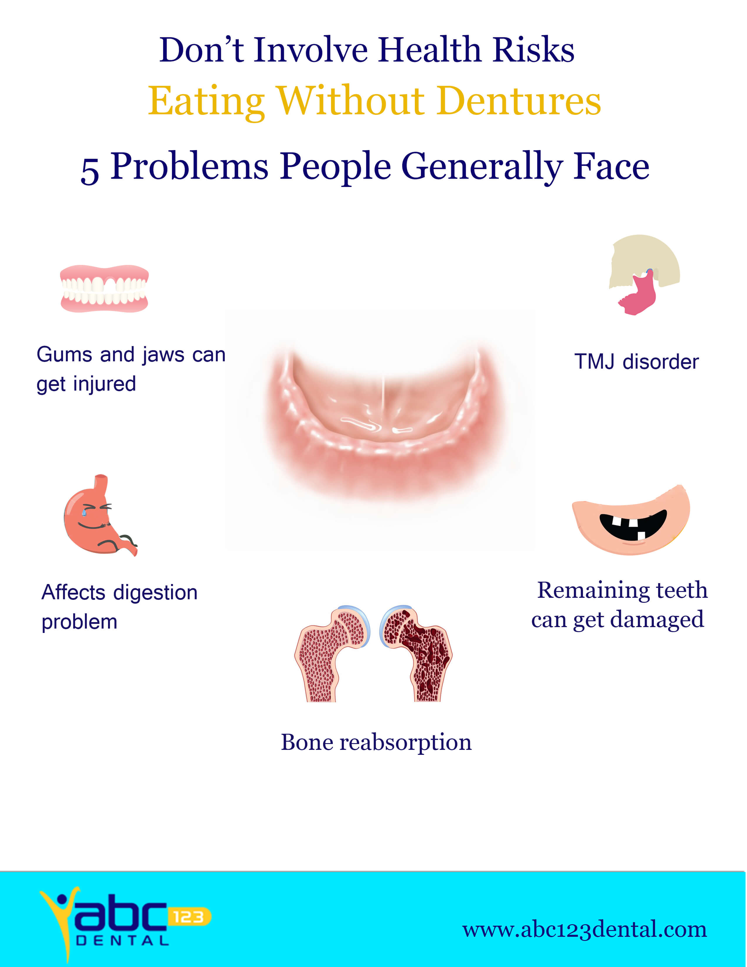 Problems without Dentures
